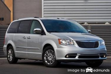 Insurance rates Chrysler Town and Country in Sacramento